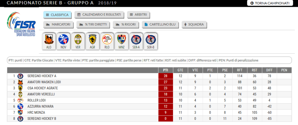 screenshot_2019-02-12-fisr-hockeypista.png